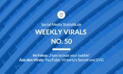 Titelbild Weekly Virals 50
