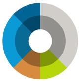 In eigener Sache: Neues Logo und Design für Social Media Statistiken