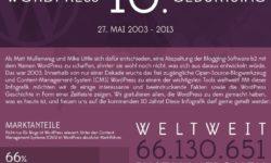 Zehn Jahre Wordpress - Statistiken