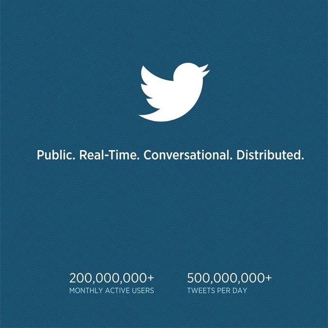 Twitter geht an die Börse: 218 Mio. monatlich aktive Nutzer, aber mit roten Zahlen