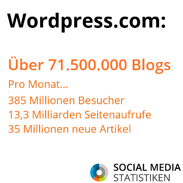 WordPress.com: Über 71,5 Millionen Blogs