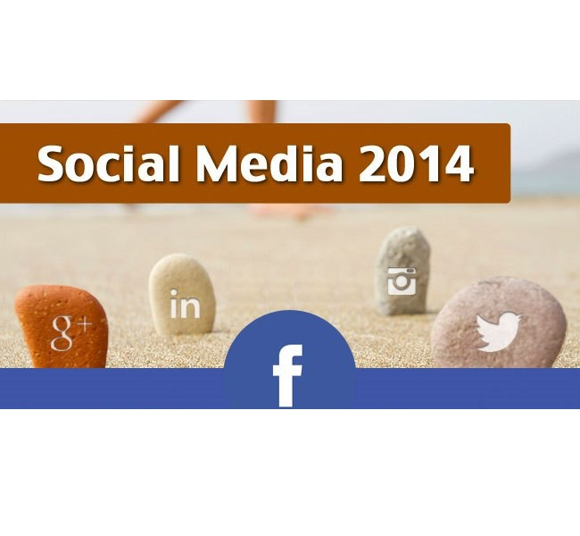 Social Media Zahlen, Fakten und Statistiken für 2014