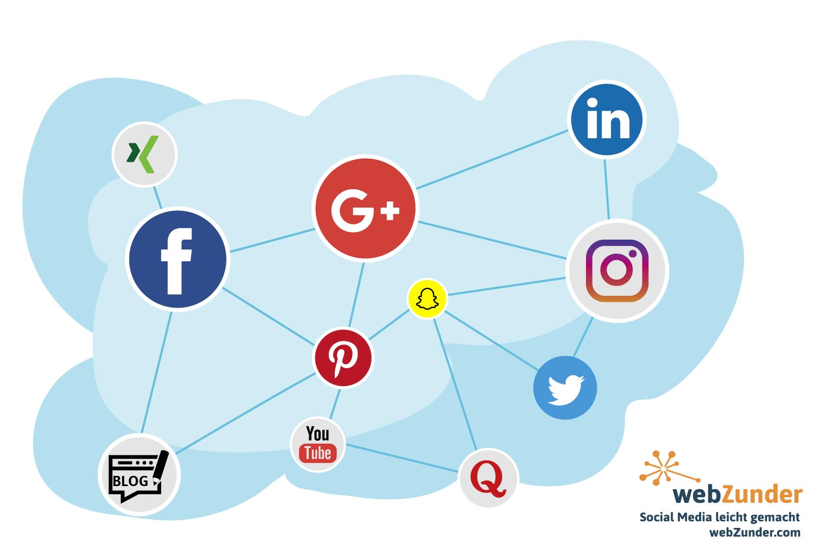 Lernen von den Profis: Social Media Do's and Don'ts