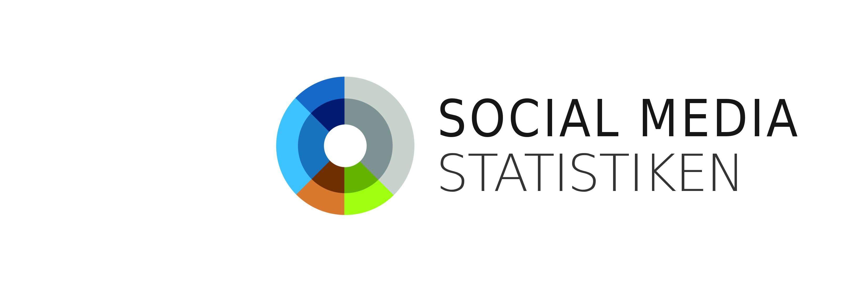 Social Media Statistiken – Über uns und über den Blog