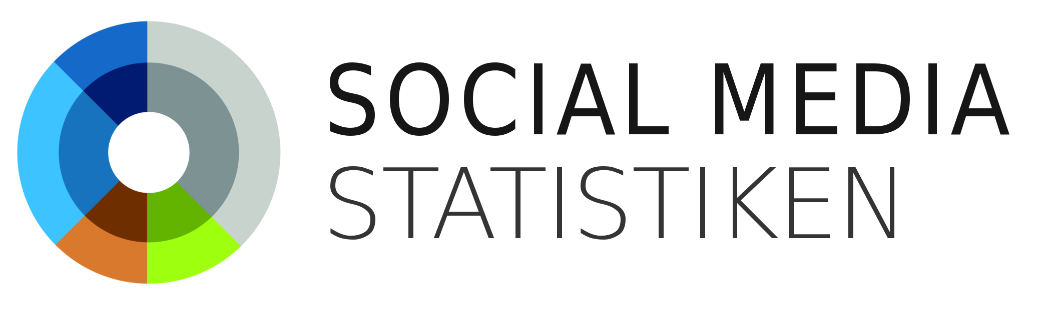 DER Statistikpool und Blog zu Social-Media-Marketing