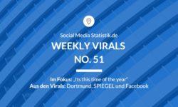 Titelbild Weekly Virals 51