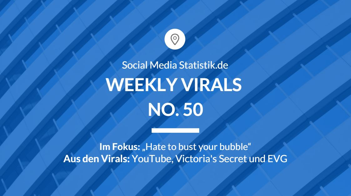 Weekly Virals No. 50