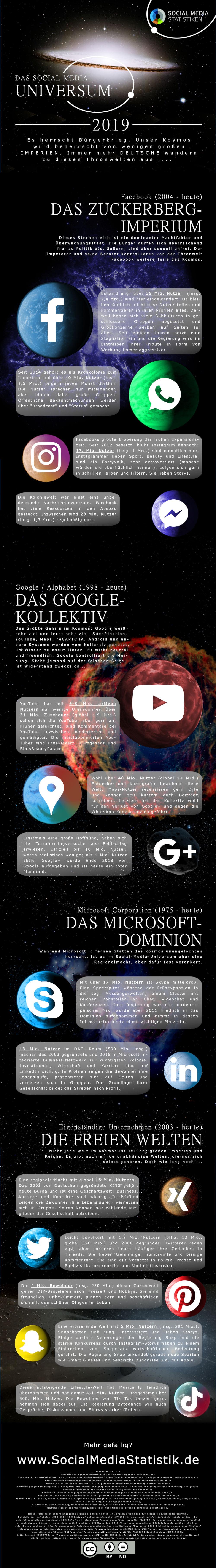 Infografik SocialMediaUniverse2019_1000_052019