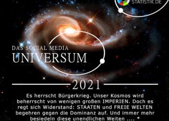 Infografik SocialMediaUniverse 2021_01