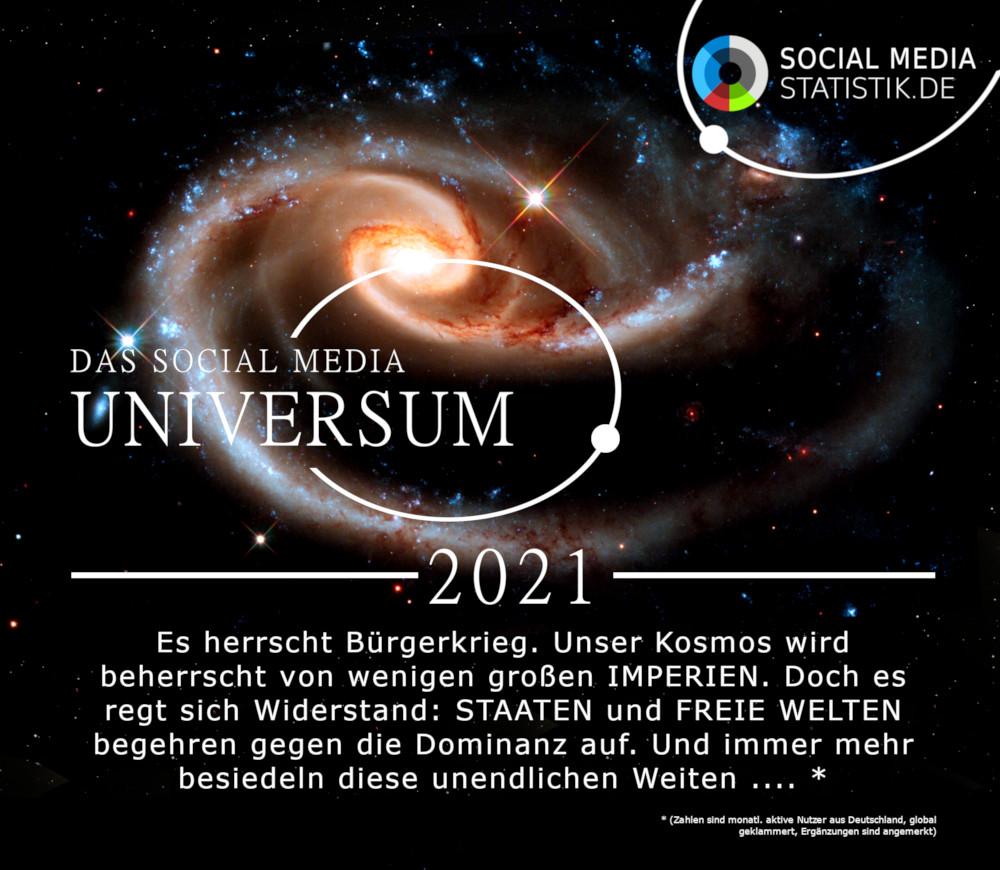 📊 Social Media in Deutschland, Österreich, Schweiz – inkl. Trends für 2021 | Podcast + Infografik