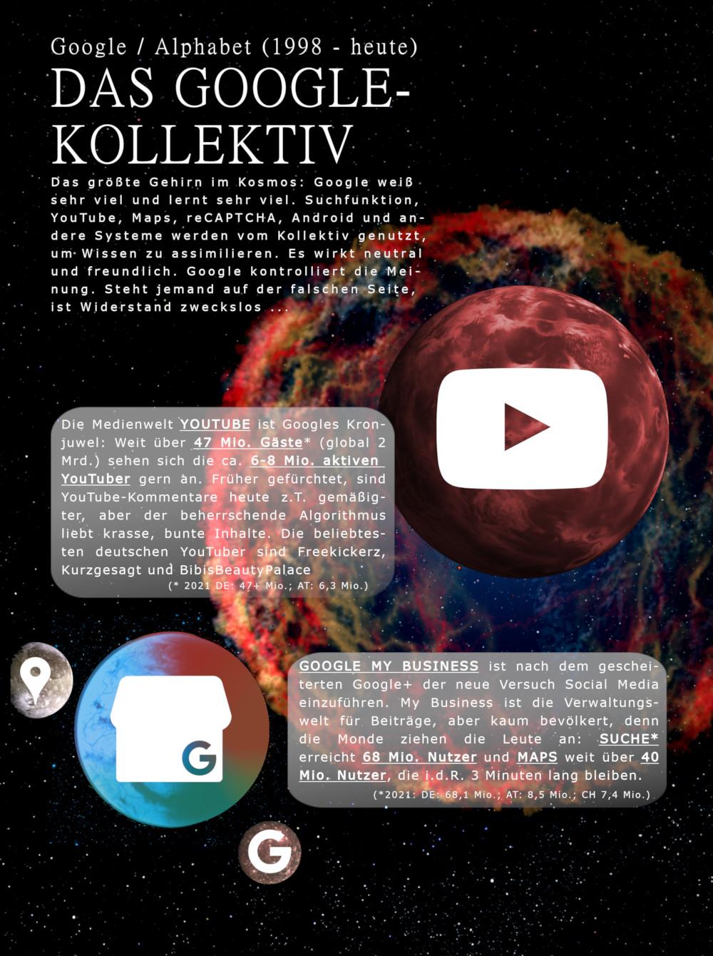 Infografik SocialMediaUniverse 2021_03_google_suche_youtube_maps_mybusiness