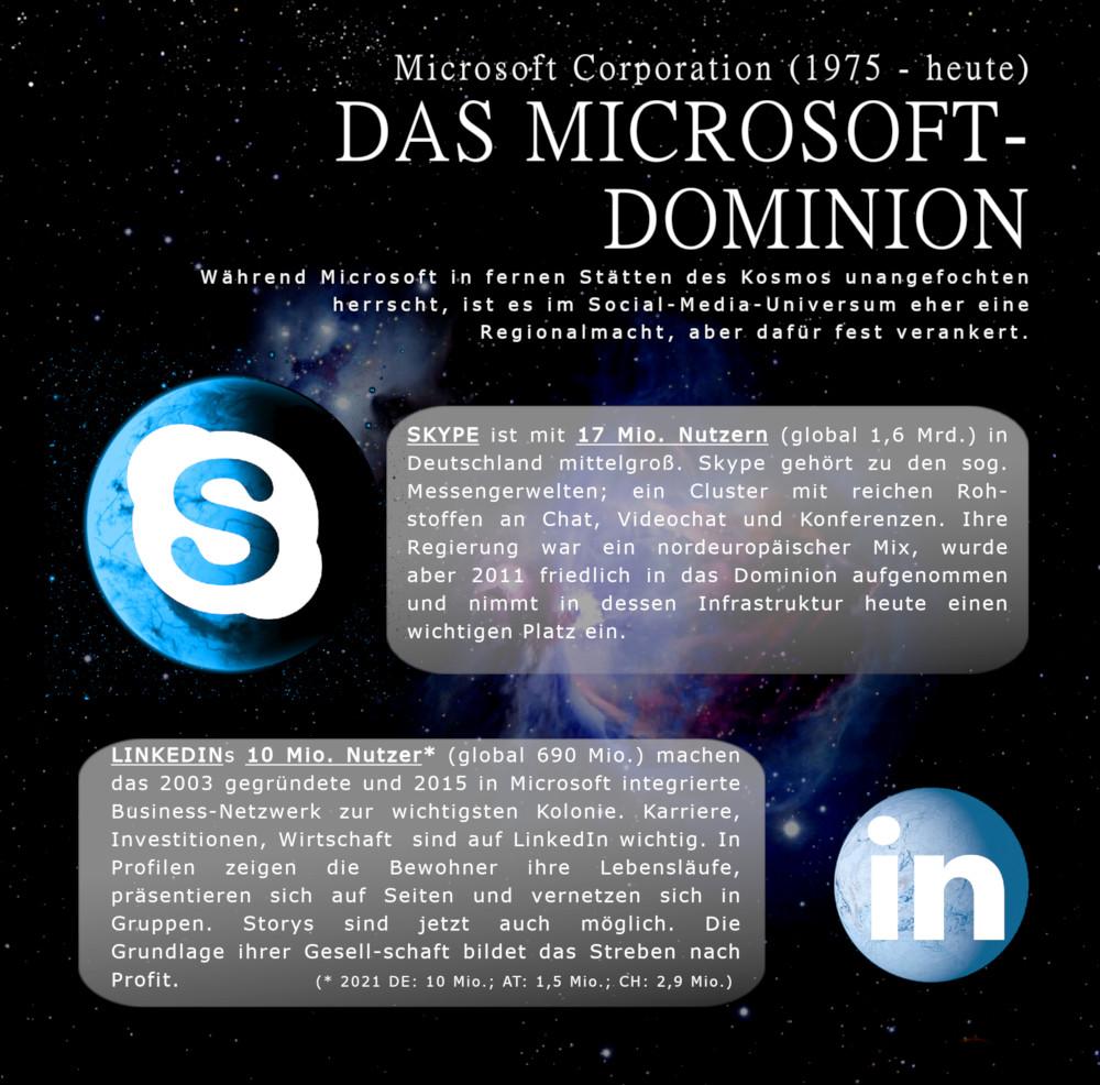 Infografik SocialMediaUniverse 2021_04_microsoft_skype_linkedin