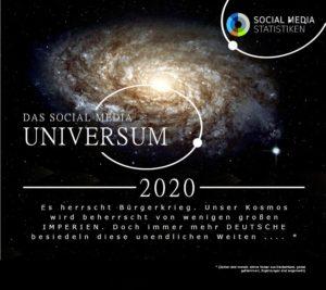 Social Media Nutzerzahlen für Deutschland 2020