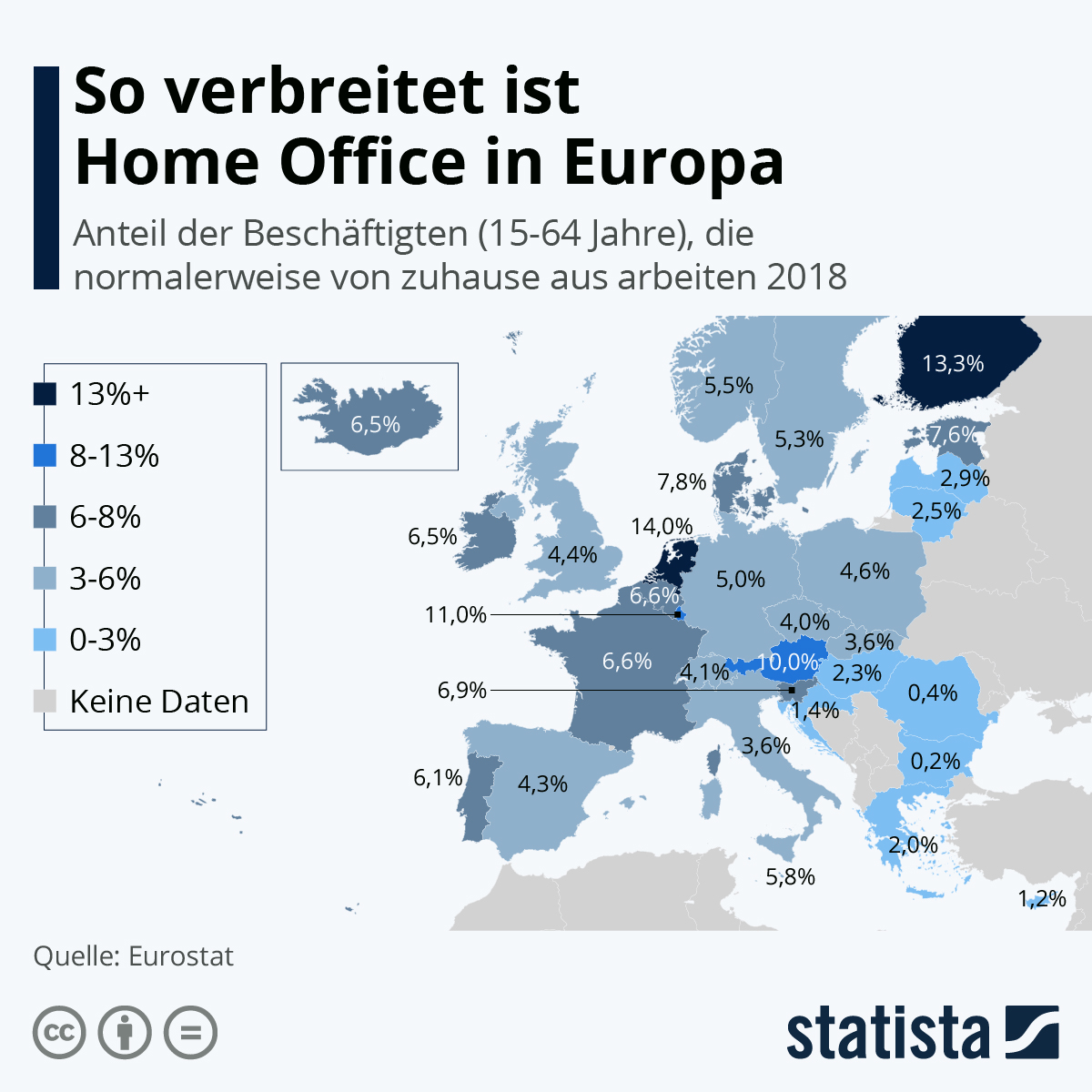 Homeoffice: 10 Prozent arbeiteten bereits 2018 remote | Infografik + Podcast